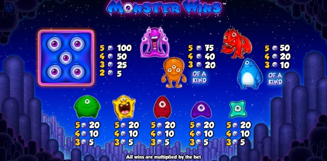 Слот Monster Wins -  основная символика
