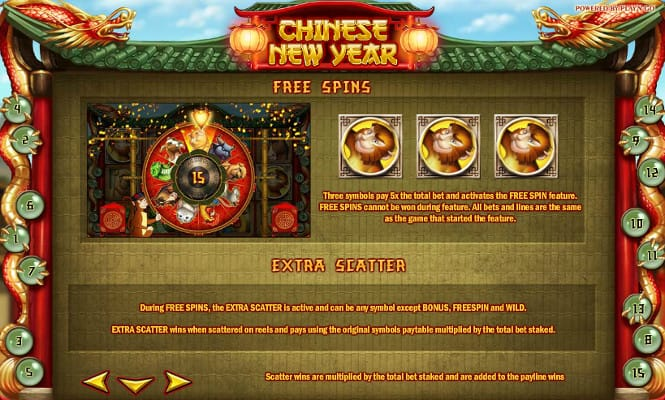 игра Chinese New Year - фриспины