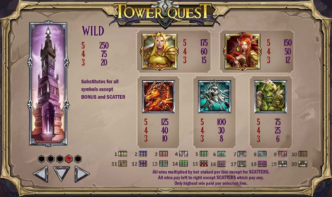 Tower Quest - символика игры