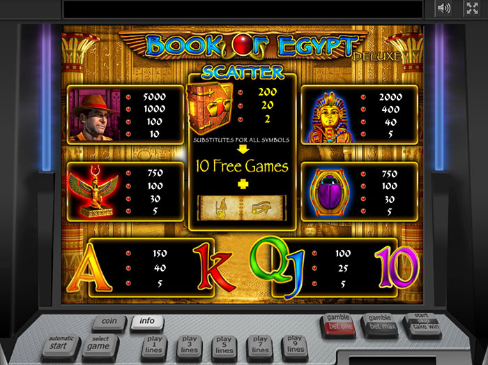Игровые автоматы олимп98 игровые автоматы играть бесплатно gjrth