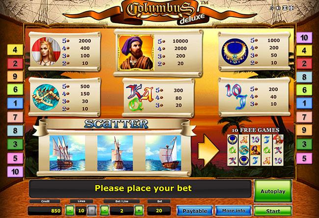 Der Slot Book of Ra Deluxe von Novomatic –kostenlos online spielen