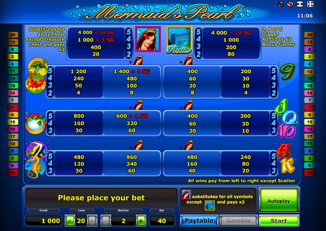 www casino online dolphins pearl deluxe