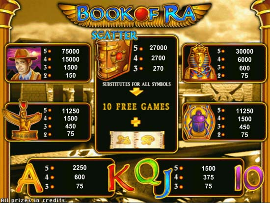 Обменник играми игровые автоматы детские игры игровые автоматы