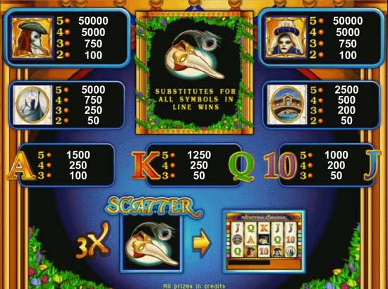 Бонусные опции слота как рекомендуется играть на деньги