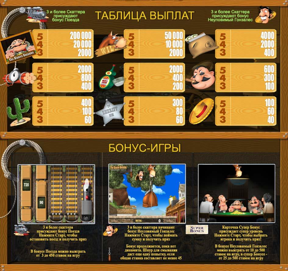 Игровые автоматы неуловимый гонсалес онлайн asia 888 casino