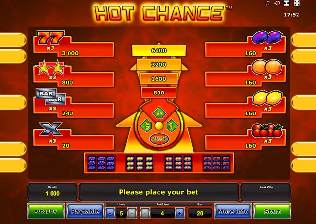Игровые автоматы по 10 копеек